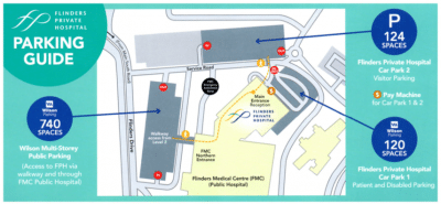 Flinders Private Hospital Parking Guide